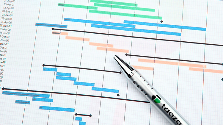 How to Create the Best Project Templates in a Project Management Tool?