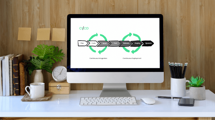 Continuous Integration and Deployment in Agile